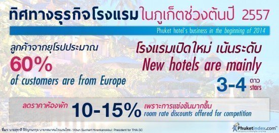 Phuket hotel's business in the beginning of 2014