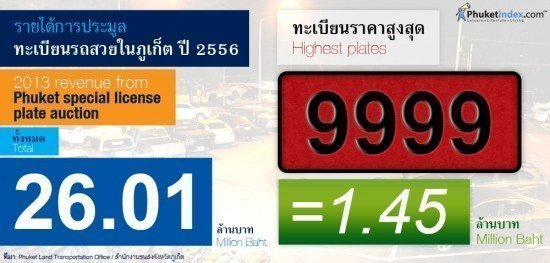 2013 revenue from Phuket special license plate auction