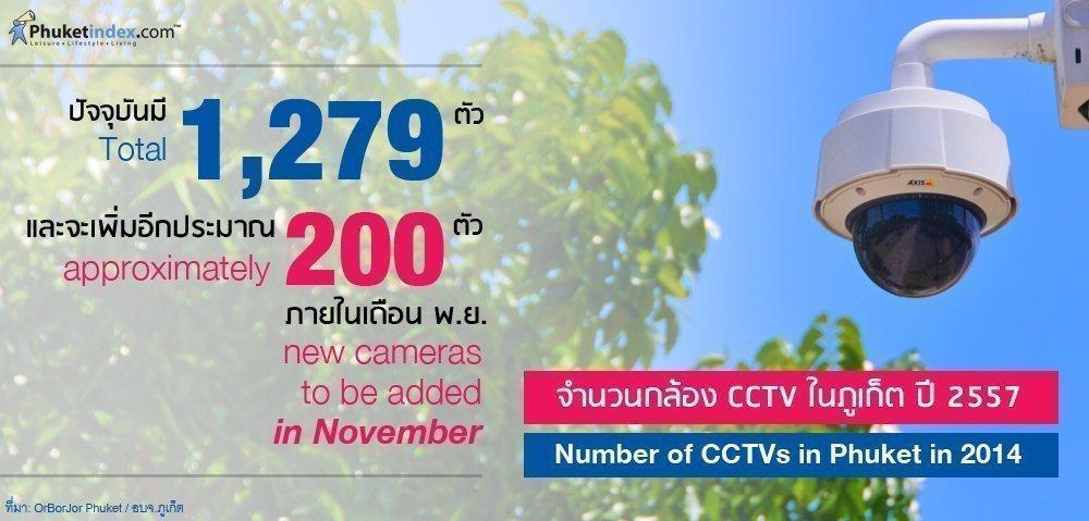 Phuket Stat: Number of CCTVs in Phuket in 2014