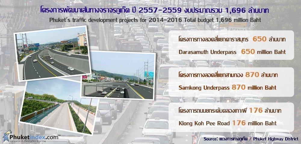 Phuket Stat: Phuket's traffic development projects for 2014-2016