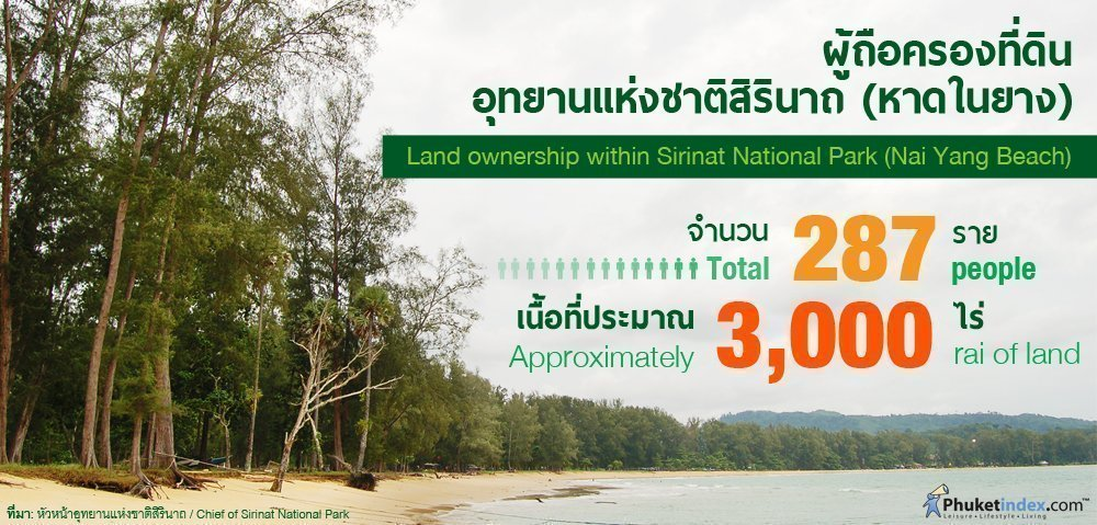 Phuket Stat: Land ownership within Sirinat National Park (Nai Yang Beach)
