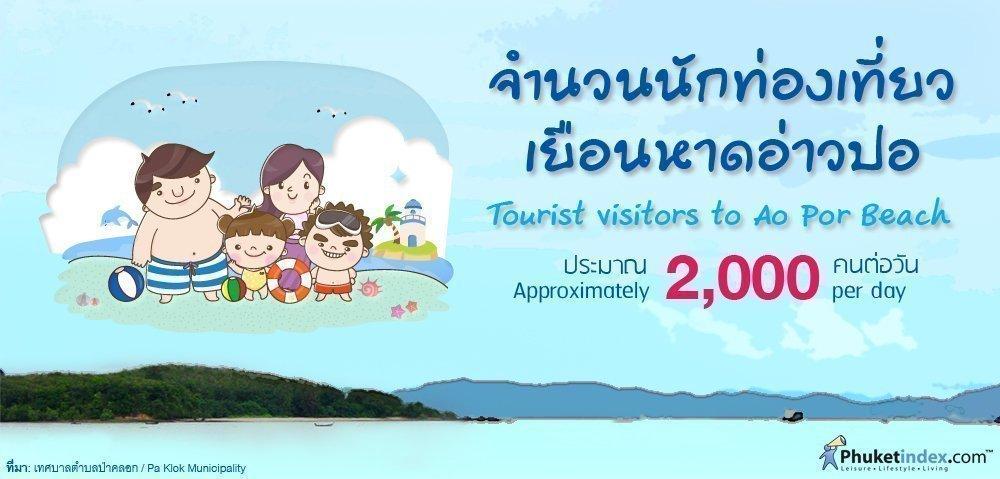 Phuket Stat: Tourist visitors to Ao Por Beach