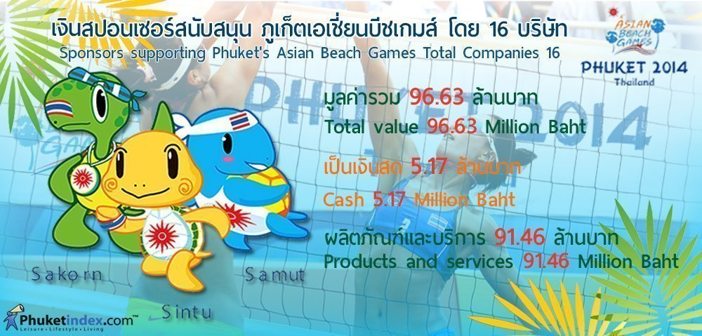 Phuket Stat: Sponsors supporting Phuket's Asian Beach Games