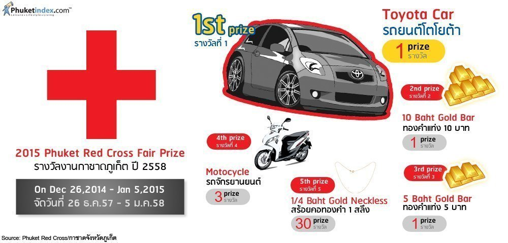 Phuket Stat: 2015 Phuket Red Cross Fair Prize
