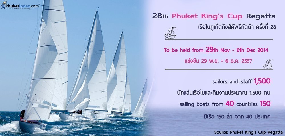 Phuket Stat: 28th Phuket King's Cup Regatta